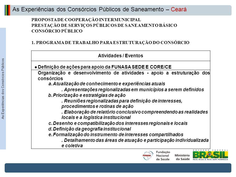 Projeto de Integração do Rio São Francisco CRITÉRIOS DE CÁLCULO DO VALOR DAS TARIFAS E DE OUTROS PREÇOS PÚBLICOS REFERÊNCIAS PARA RATEIO DAS DESPESAS COMPARTILHADAS - PROPORCIONALIDADE As Experiências dos Consórcios Públicos Ceará As Experiências dos Consórcios Públicos de Saneamento – Ceará Anexos: Contrato de Consórcio Público AUTARQUIA INTERMUNICIPAL DE REGULAÇÃO CONTRATO DE GESTÃO (CONVÊNIO COM A FUNASA) Propostas: