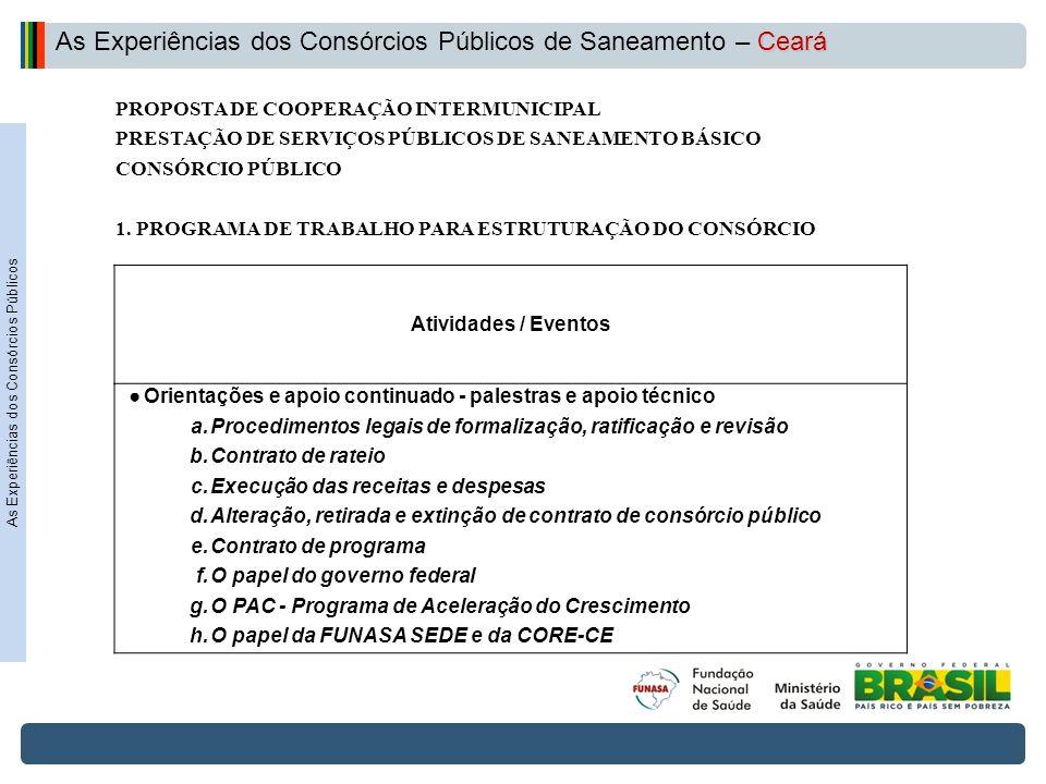 Projeto de Integração do Rio São Francisco PROPOSTA DE COOPERAÇÃO INTERMUNICIPAL PRESTAÇÃO DE SERVIÇOS PÚBLICOS DE SANEAMENTO BÁSICO CONSÓRCIO PÚBLICO