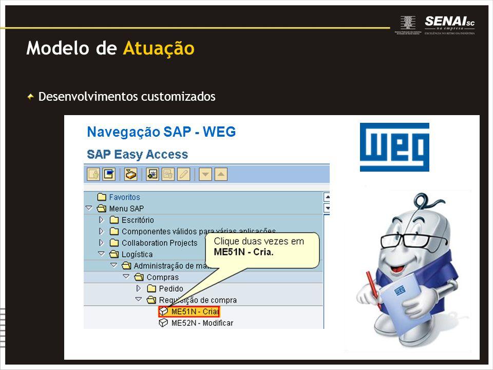 Modelo de Atuação Desenvolvimentos customizados Navegação SAP - WEG