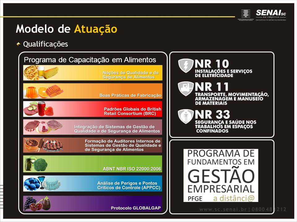 Programa de Capacitação em Alimentos Modelo de Atuação Qualificações