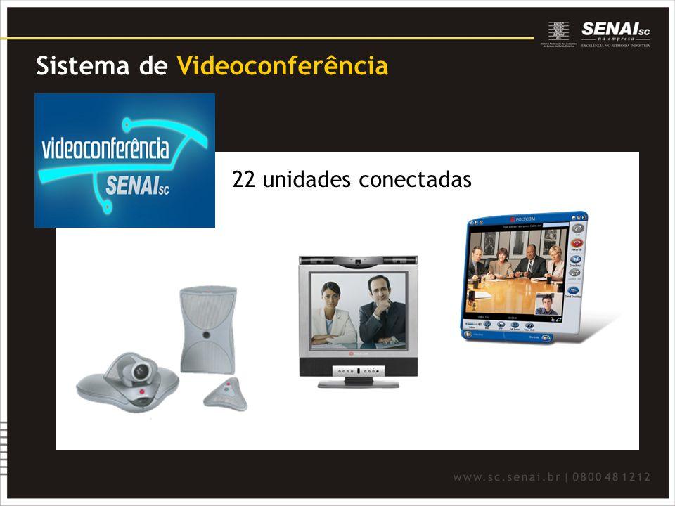 Sistema de Videoconferência 22 unidades conectadas
