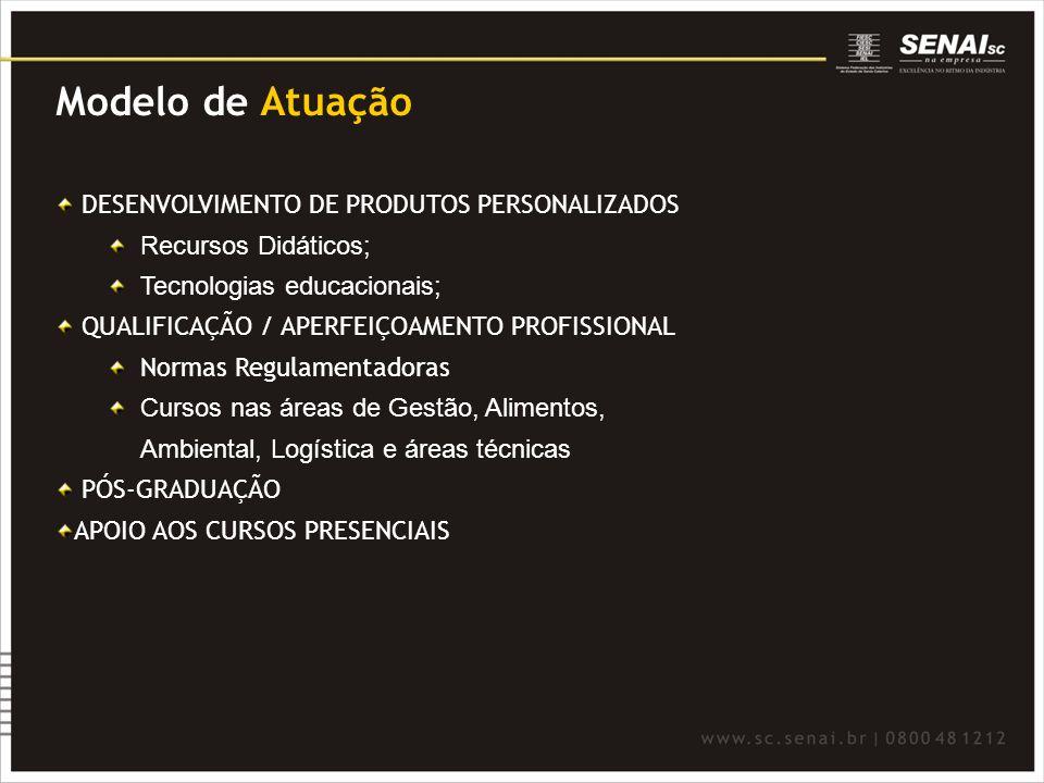 Modelo de Atuação DESENVOLVIMENTO DE PRODUTOS PERSONALIZADOS Recursos Didáticos; Tecnologias educacionais; QUALIFICAÇÃO / APERFEIÇOAMENTO PROFISSIONAL