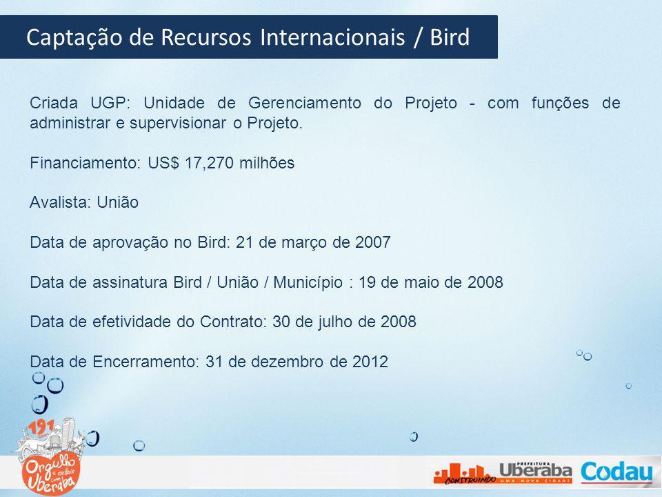 Captação de Recursos Internacionais / Bird Criada UGP: Unidade de Gerenciamento do Projeto - com funções de administrar e supervisionar o Projeto. Fin
