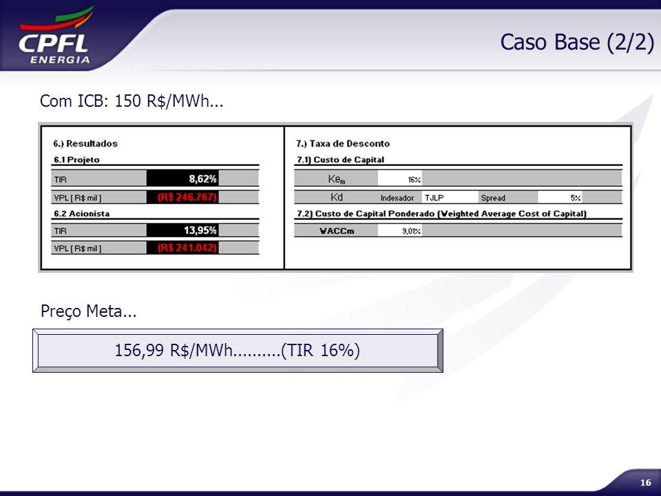 16 Caso Base (2/2) Com ICB: 150 R$/MWh... Preço Meta... 156,99 R$/MWh..........(TIR 16%)