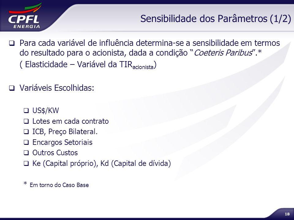 18 Sensibilidade dos Parâmetros (1/2) Para cada variável de influência determina-se a sensibilidade em termos do resultado para o acionista, dada a co