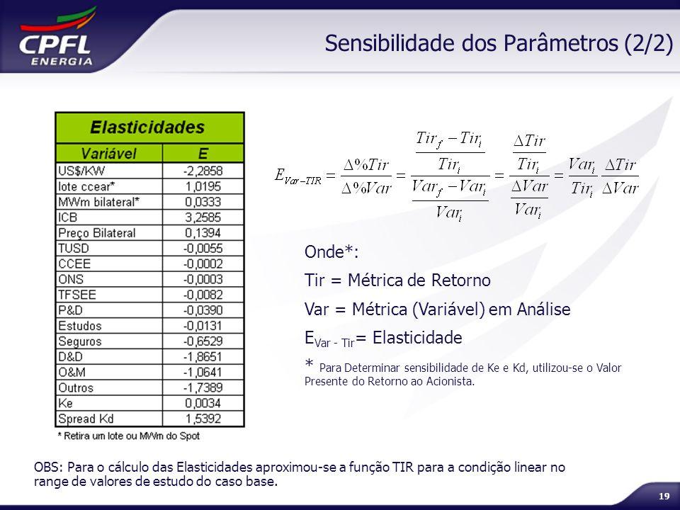 19 Sensibilidade dos Parâmetros (2/2) Onde*: Tir = Métrica de Retorno Var = Métrica (Variável) em Análise E Var - Tir = Elasticidade * Para Determinar