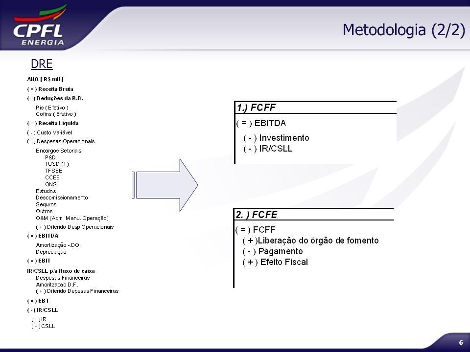 6 Metodologia (2/2) DRE