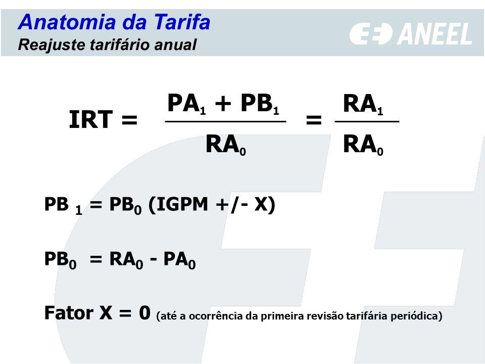PA 1 + PB 1 Anatomia da Tarifa Reajuste tarifário anual RA 0 IRT = PB 1 = PB 0 (IGPM +/- X) PB 0 = RA 0 - PA 0 Fator X = 0 (até a ocorrência da primei