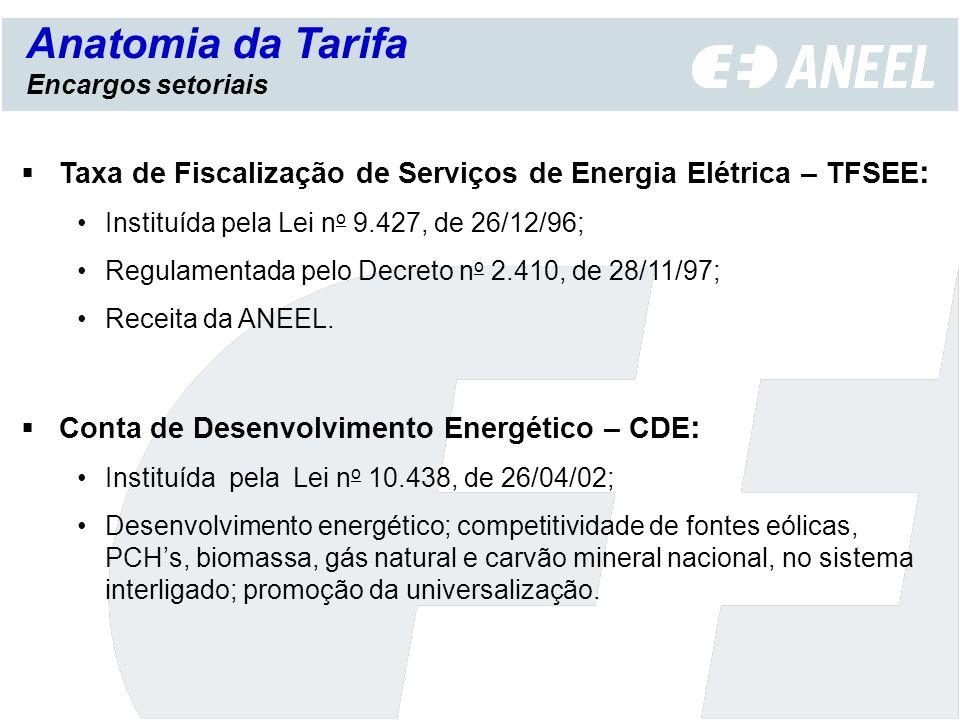 Taxa de Fiscalização de Serviços de Energia Elétrica – TFSEE : Instituída pela Lei n o 9.427, de 26/12/96; Regulamentada pelo Decreto n o 2.410, de 28