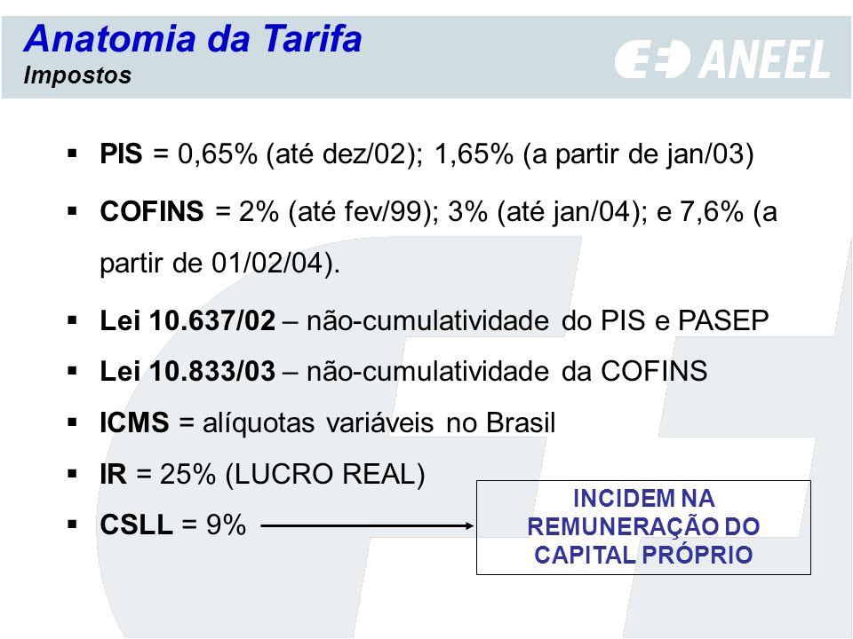 PIS = 0,65% (até dez/02); 1,65% (a partir de jan/03) COFINS = 2% (até fev/99); 3% (até jan/04); e 7,6% (a partir de 01/02/04). Lei 10.637/02 – não-cum
