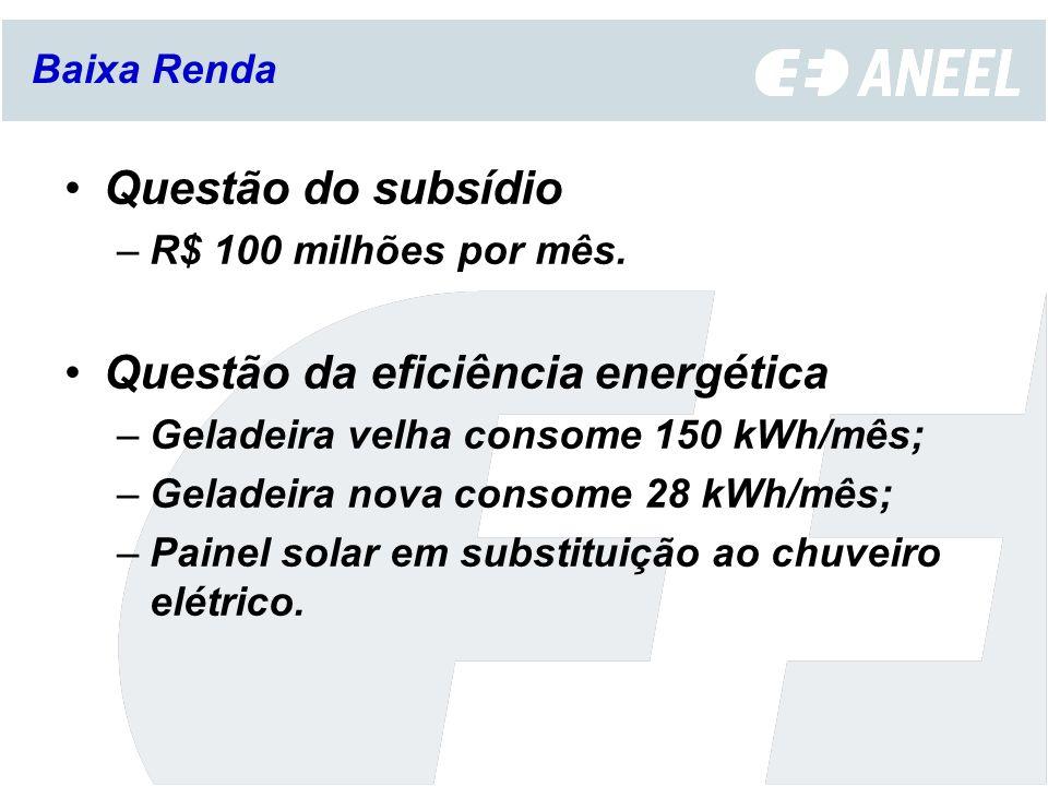 Baixa Renda Questão do subsídio –R$ 100 milhões por mês. Questão da eficiência energética –Geladeira velha consome 150 kWh/mês; –Geladeira nova consom