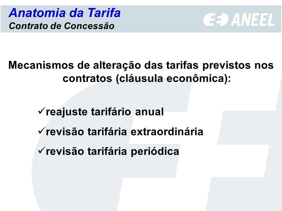 Reajuste tarifário anual Revisão tarifária periódica Assinatura do contrato Anatomia da Tarifa Mecanismos de alteração das tarifas 199920002001200220042003 Revisão tarifária extraordinária