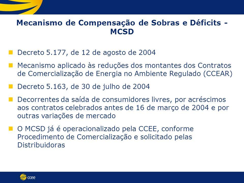 Mecanismo de Compensação de Sobras e Déficits - MCSD Decreto 5.177, de 12 de agosto de 2004 Mecanismo aplicado às reduções dos montantes dos Contratos