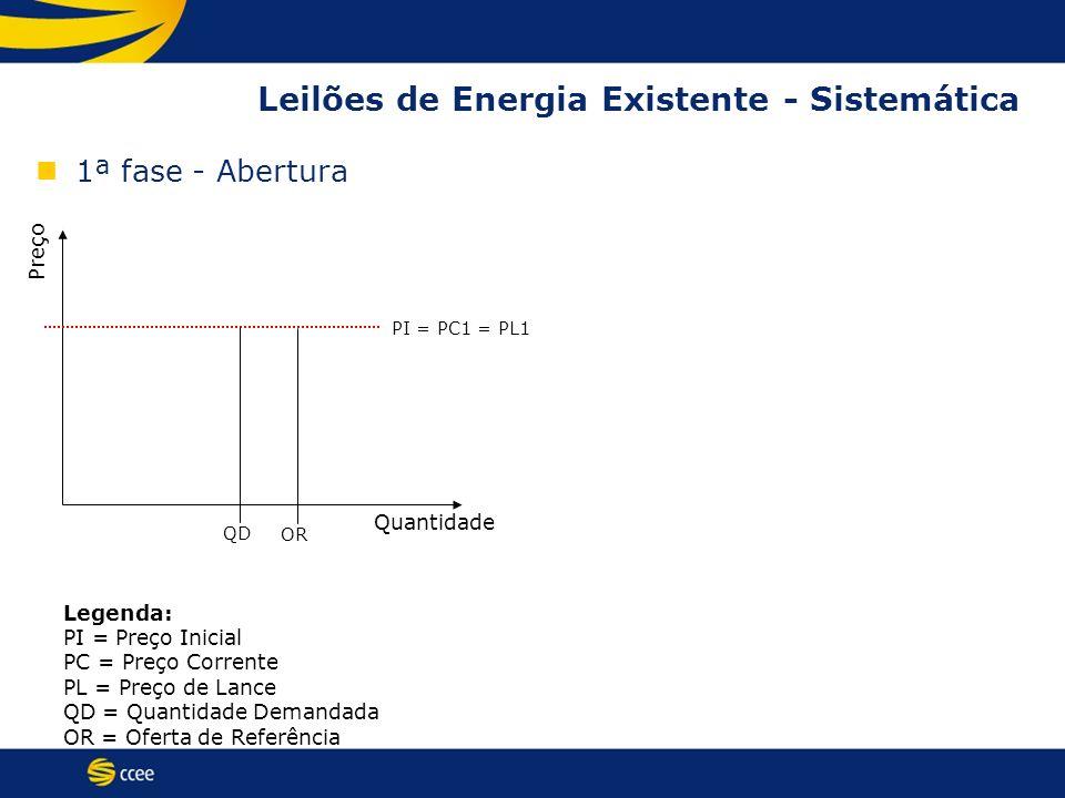 Leilões de Energia Existente - Sistemática 1ª fase - Abertura Preço Quantidade QD OR PI = PC1 = PL1 Legenda: PI = Preço Inicial PC = Preço Corrente PL