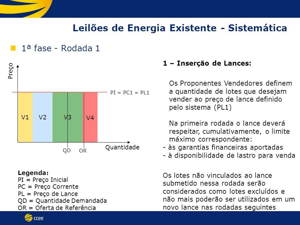V1V2V3 V4 Leilões de Energia Existente - Sistemática 1ª fase - Rodada 1 Preço Quantidade PI = PC1 = PL1 QD OR 1 – Inserção de Lances: Os Proponentes V