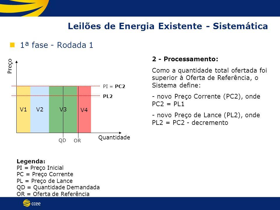 V1V2V3 V4 Leilões de Energia Existente - Sistemática 1ª fase - Rodada 1 Preço Quantidade PI = PC2 QD OR PL2 2 - Processamento: Como a quantidade total