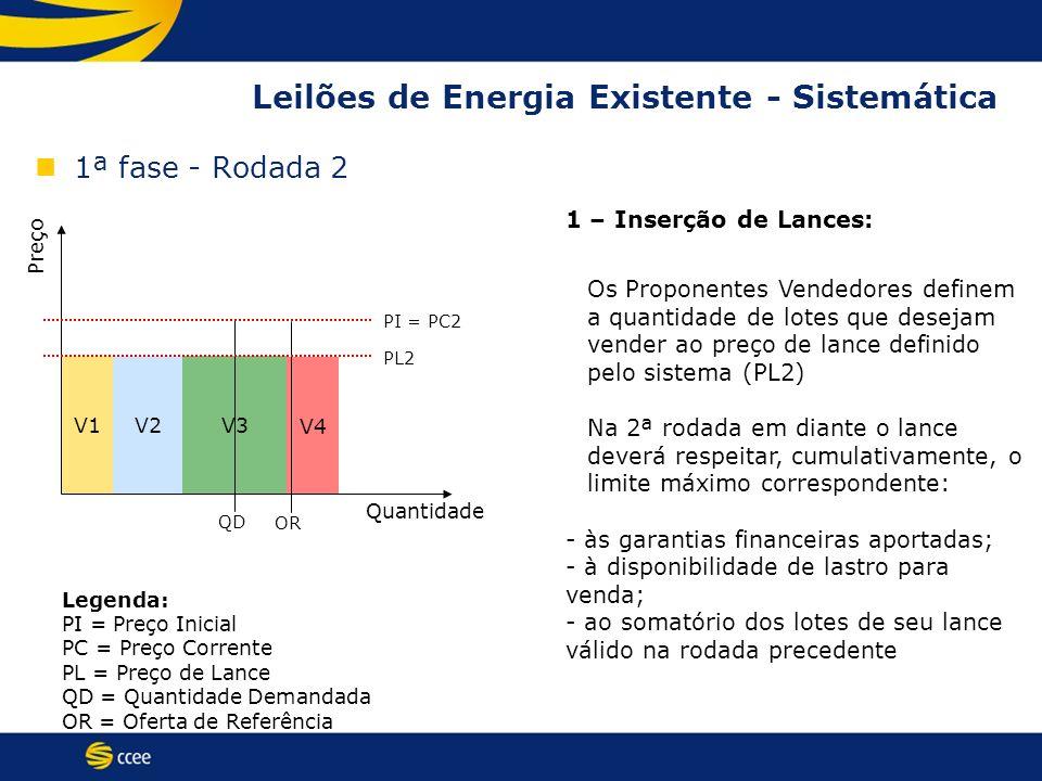 V1V2V3 V4 Leilões de Energia Existente - Sistemática 1ª fase - Rodada 2 Preço Quantidade QD OR 1 – Inserção de Lances: Os Proponentes Vendedores defin