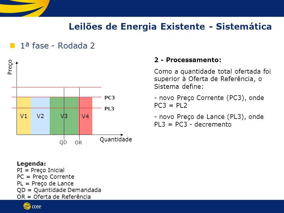 V1V2V3 V4 Leilões de Energia Existente - Sistemática 1ª fase - Rodada 2 Preço Quantidade QD OR PC3 PL3 2 - Processamento: Como a quantidade total ofer