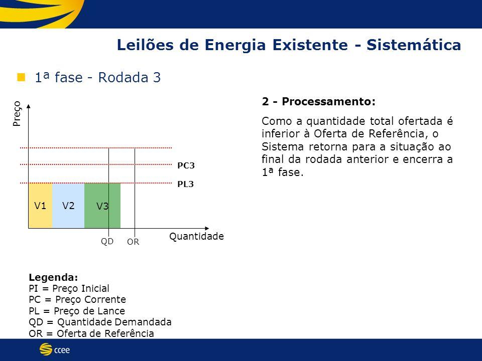 V1V2 Leilões de Energia Existente - Sistemática 1ª fase - Rodada 3 Preço Quantidade QD OR PC3 PL3 2 - Processamento: Como a quantidade total ofertada