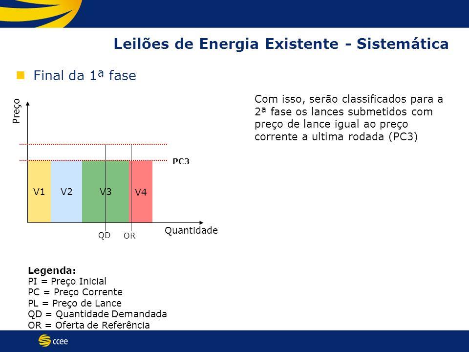 V1V2V3 V4 Leilões de Energia Existente - Sistemática Final da 1ª fase Preço Quantidade QD OR PC3 Com isso, serão classificados para a 2ª fase os lance