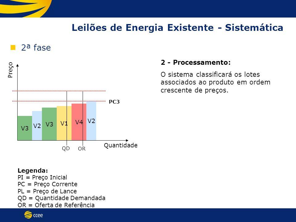 V1 V3 V4 Leilões de Energia Existente - Sistemática 2ª fase Preço Quantidade QD OR PC3 2 - Processamento: O sistema classificará os lotes associados a