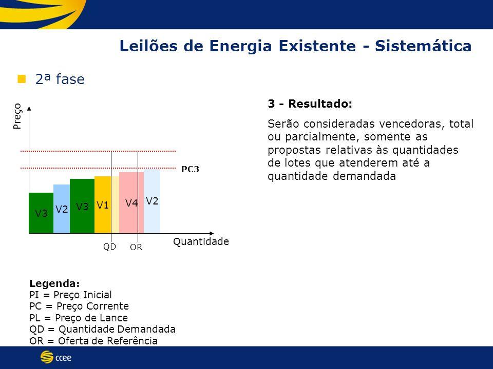 V1 V3 V4 Leilões de Energia Existente - Sistemática 2ª fase Preço Quantidade QD OR PC3 3 - Resultado: Serão consideradas vencedoras, total ou parcialm