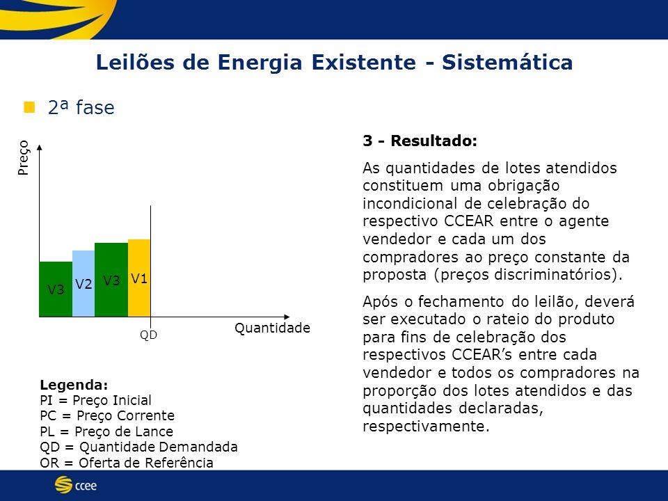 V1 V3 Leilões de Energia Existente - Sistemática 2ª fase Preço Quantidade QD 3 - Resultado: V2 V3 3 - Resultado: As quantidades de lotes atendidos con