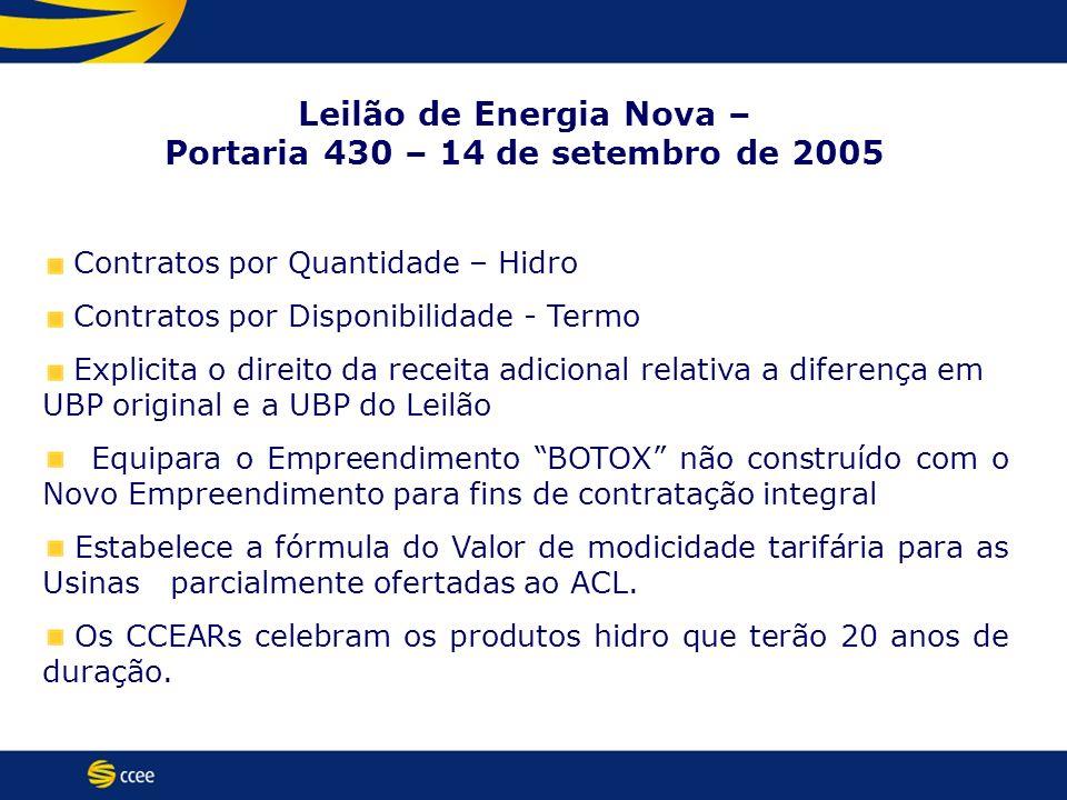 Contratos por Quantidade – Hidro Contratos por Disponibilidade - Termo Explicita o direito da receita adicional relativa a diferença em UBP original e