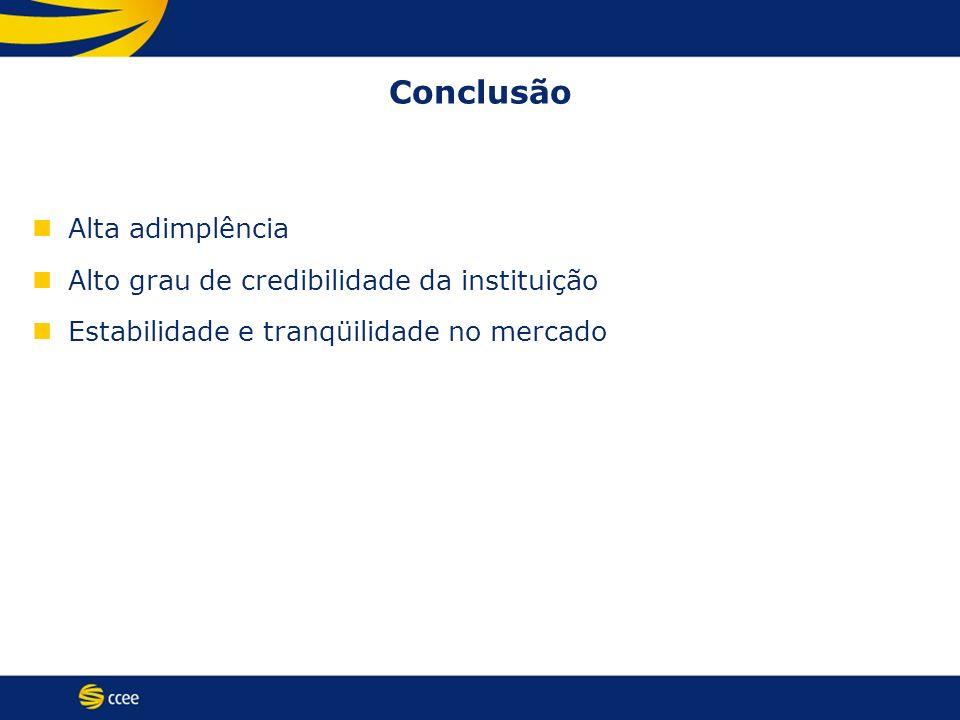 Conclusão Alta adimplência Alto grau de credibilidade da instituição Estabilidade e tranqüilidade no mercado