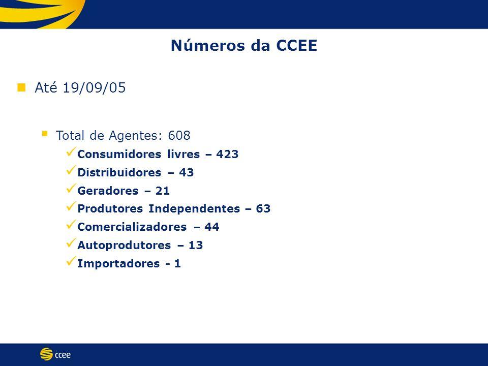 Números da CCEE Até 19/09/05 Total de Agentes: 608 Consumidores livres – 423 Distribuidores – 43 Geradores – 21 Produtores Independentes – 63 Comercia