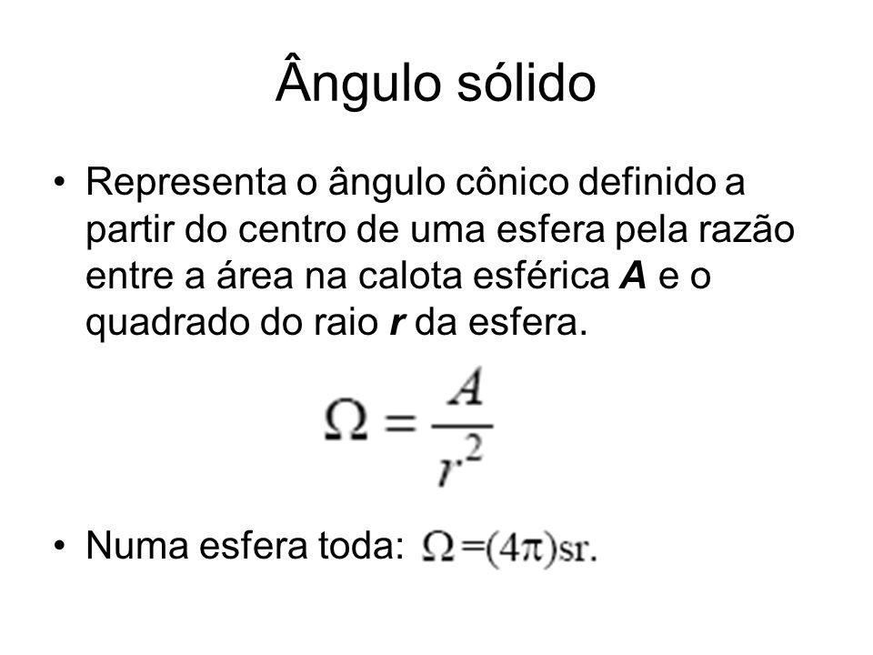 Ângulo sólido Representa o ângulo cônico definido a partir do centro de uma esfera pela razão entre a área na calota esférica A e o quadrado do raio r da esfera.