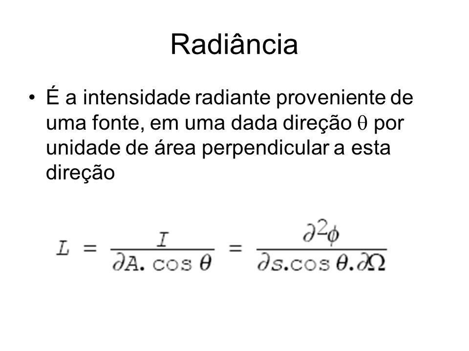 Radiância É a intensidade radiante proveniente de uma fonte, em uma dada direção por unidade de área perpendicular a esta direção