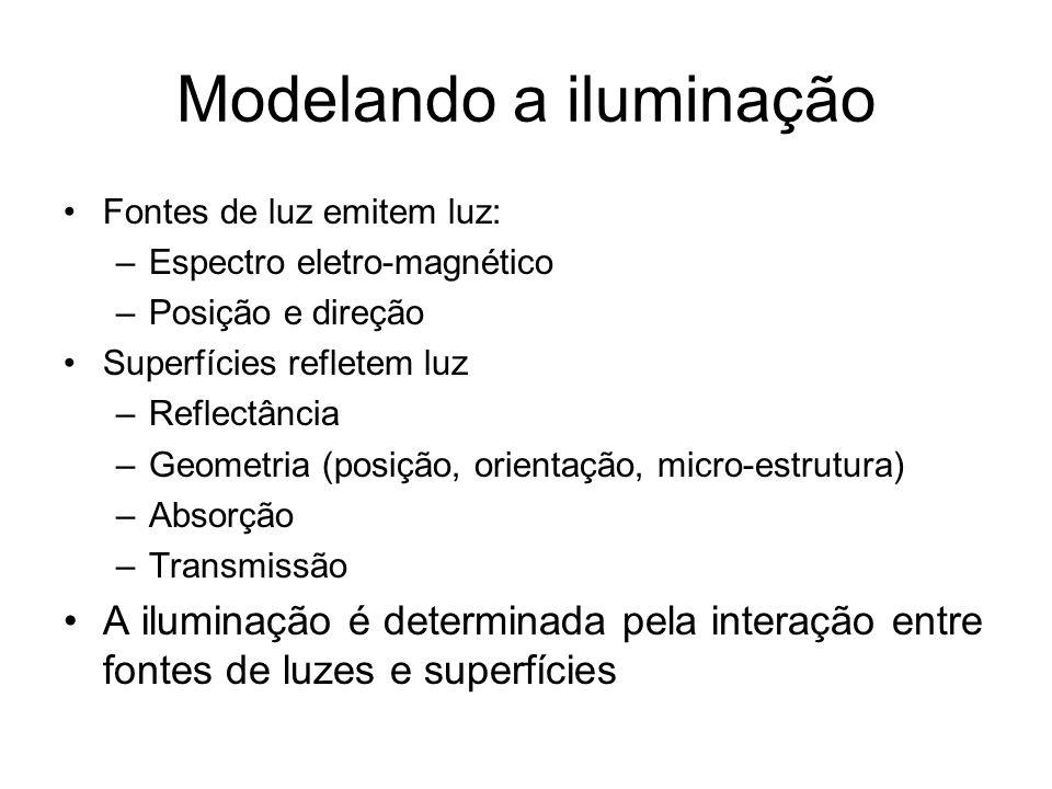 Modelando a iluminação Fontes de luz emitem luz: –Espectro eletro-magnético –Posição e direção Superfícies refletem luz –Reflectância –Geometria (posição, orientação, micro-estrutura) –Absorção –Transmissão A iluminação é determinada pela interação entre fontes de luzes e superfícies