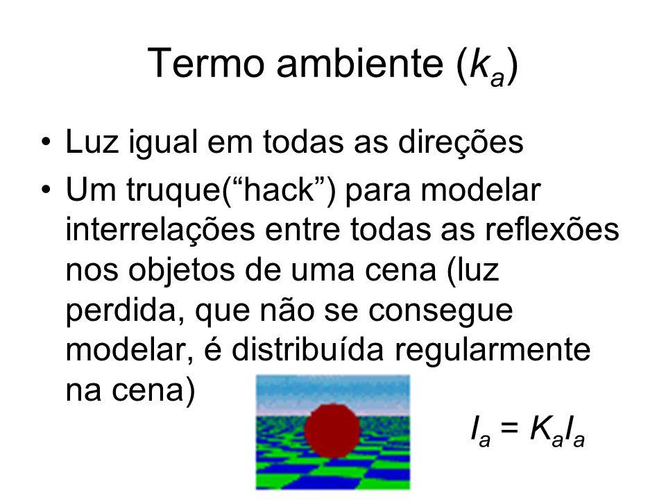 Termo ambiente (k a ) Luz igual em todas as direções Um truque(hack) para modelar interrelações entre todas as reflexões nos objetos de uma cena (luz perdida, que não se consegue modelar, é distribuída regularmente na cena) I a = K a I a