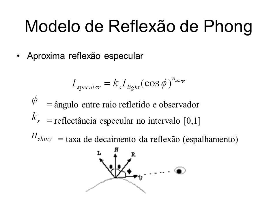 Modelo de Reflexão de Phong Aproxima reflexão especular = ângulo entre raio refletido e observador = reflectância especular no intervalo [0,1] = taxa de decaimento da reflexão (espalhamento)