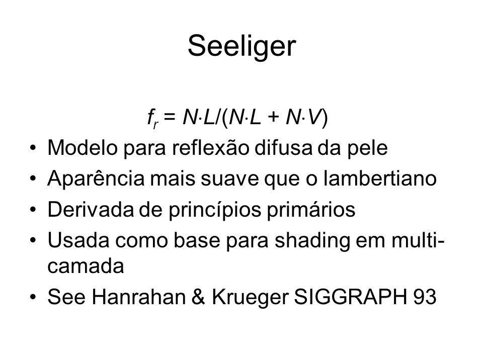 Seeliger f r = N L/(N L + N V) Modelo para reflexão difusa da pele Aparência mais suave que o lambertiano Derivada de princípios primários Usada como base para shading em multi- camada See Hanrahan & Krueger SIGGRAPH 93
