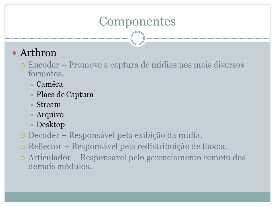 Componentes Arthron Encoder – Promove a captura de mídias nos mais diversos formatos.