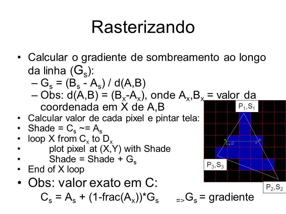 Rasterizando Calcular o gradiente de sombreamento ao longo da linha ( G s ): –G s = (B s - A s ) / d(A,B) –Obs: d(A,B) = (B x -A x ), onde A x,B x = v
