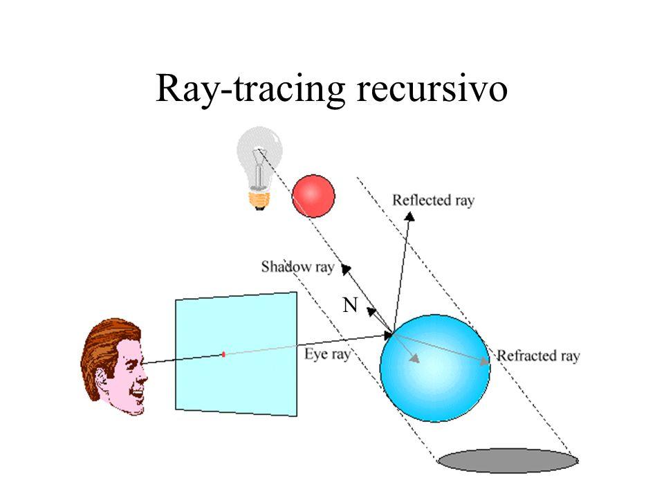 Ray-tracing recursivo N