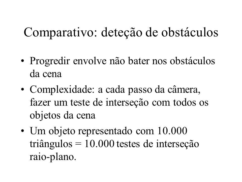 Comparativo: deteção de obstáculos Progredir envolve não bater nos obstáculos da cena Complexidade: a cada passo da câmera, fazer um teste de interseç