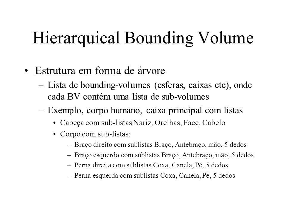 Hierarquical Bounding Volume Estrutura em forma de árvore –Lista de bounding-volumes (esferas, caixas etc), onde cada BV contém uma lista de sub-volum