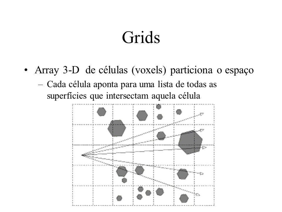 Grids Array 3-D de células (voxels) particiona o espaço –Cada célula aponta para uma lista de todas as superfícies que intersectam aquela célula