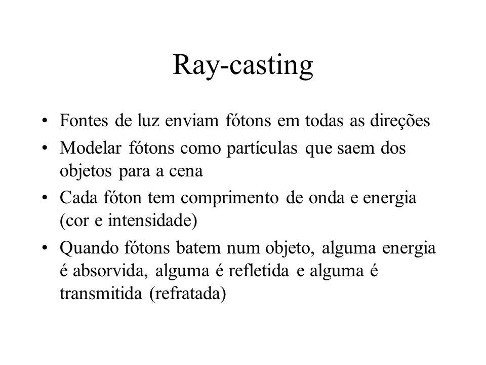 Ray-casting Fontes de luz enviam fótons em todas as direções Modelar fótons como partículas que saem dos objetos para a cena Cada fóton tem compriment