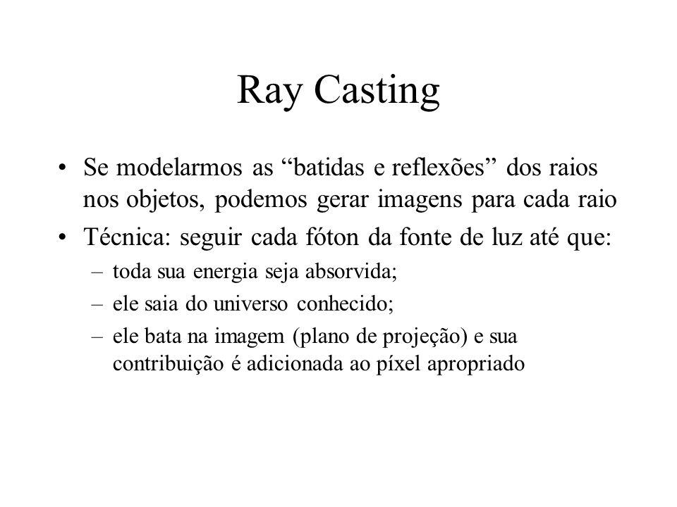 Forward Ray-tracing Raios são caminhos percorridos pelos fótons (ray- tracing) Forward Ray-tracing segue o fóton na mesma direção em que a luz viaja (da fonte de luz) Grande problema: –Apenas uma pequena fração de raios chegam na imagem (jogar fora maioria) Cenário ideal: –Gostaria de saber magicamente quais raios contribuem eventualmente para a imagem e traçar apenas esses