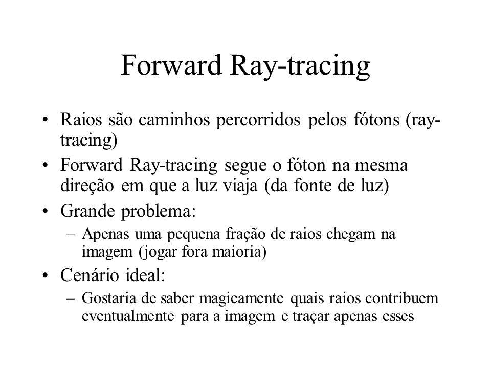 Backward Ray-tracing Solução é iniciar da imagem e traçar raio para trás (ao contrário) Backward Ray-tracing: –Começa da imagem e segue raio até que ele encontre a fonte de luz ou saia do universo Algumas pessoas acreditavam que a visão humana funcionava desta maneira