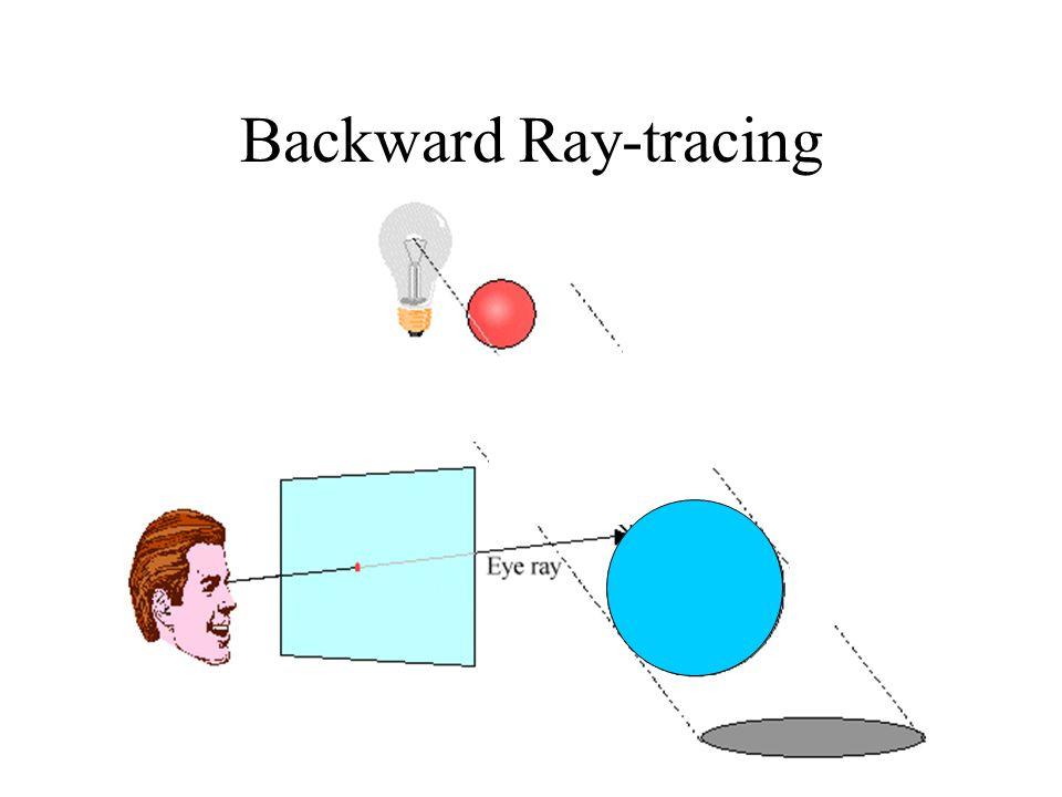Backward Ray-tracing