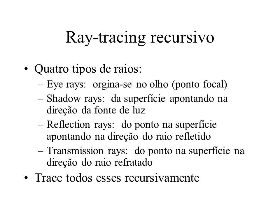 Ray-tracing recursivo Quatro tipos de raios: –Eye rays: orgina-se no olho (ponto focal) –Shadow rays: da superfície apontando na direção da fonte de l