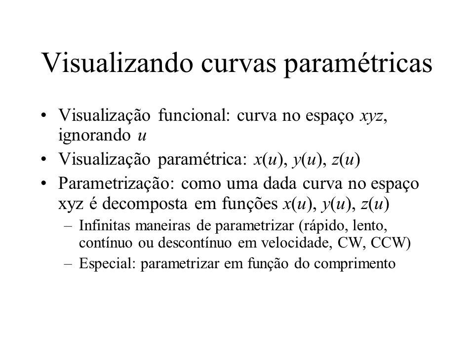Visualizando curvas paramétricas Visualização funcional: curva no espaço xyz, ignorando u Visualização paramétrica: x(u), y(u), z(u) Parametrização: como uma dada curva no espaço xyz é decomposta em funções x(u), y(u), z(u) –Infinitas maneiras de parametrizar (rápido, lento, contínuo ou descontínuo em velocidade, CW, CCW) –Especial: parametrizar em função do comprimento