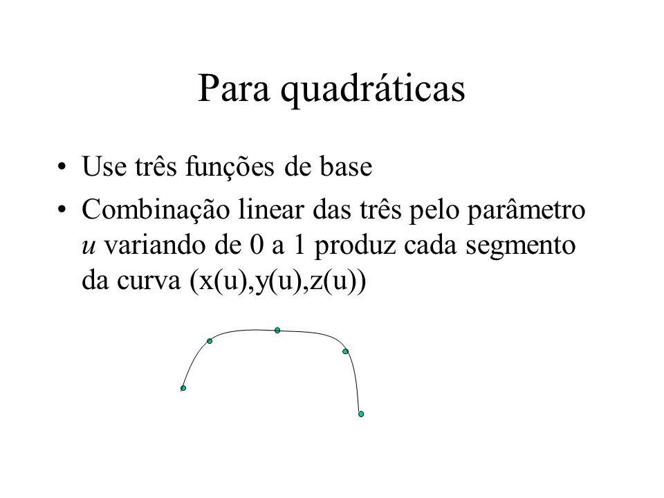 Para quadráticas Use três funções de base Combinação linear das três pelo parâmetro u variando de 0 a 1 produz cada segmento da curva (x(u),y(u),z(u))