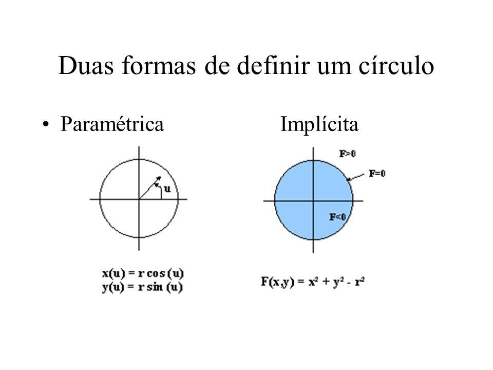 Derivando splines de Hermite Restrições: –Valor (posição) e tangente em u=0 (começo) –Valor e tangente em u=1 (fim do intervalo) x(0) = x 1 valor nos pontos x(1) = x 2 x´(0) = x´ 1 derivadas nos pontos x´(1) = x´ 2 Assume forma cúbica: x(u) = au 3 + bu 2 +cu +d São 4 incógnitas: a, b, c, d
